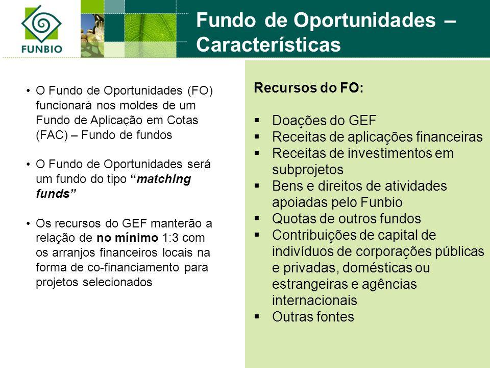 O Fundo de Oportunidades (FO) funcionará nos moldes de um Fundo de Aplicação em Cotas (FAC) – Fundo de fundos O Fundo de Oportunidades será um fundo d