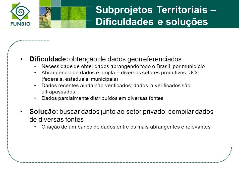 Dificuldade: obtenção de dados georreferenciados Necessidade de obter dados abrangendo todo o Brasil, por município Abrangência de dados é ampla – div