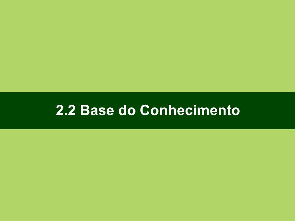 2.2 Base do Conhecimento