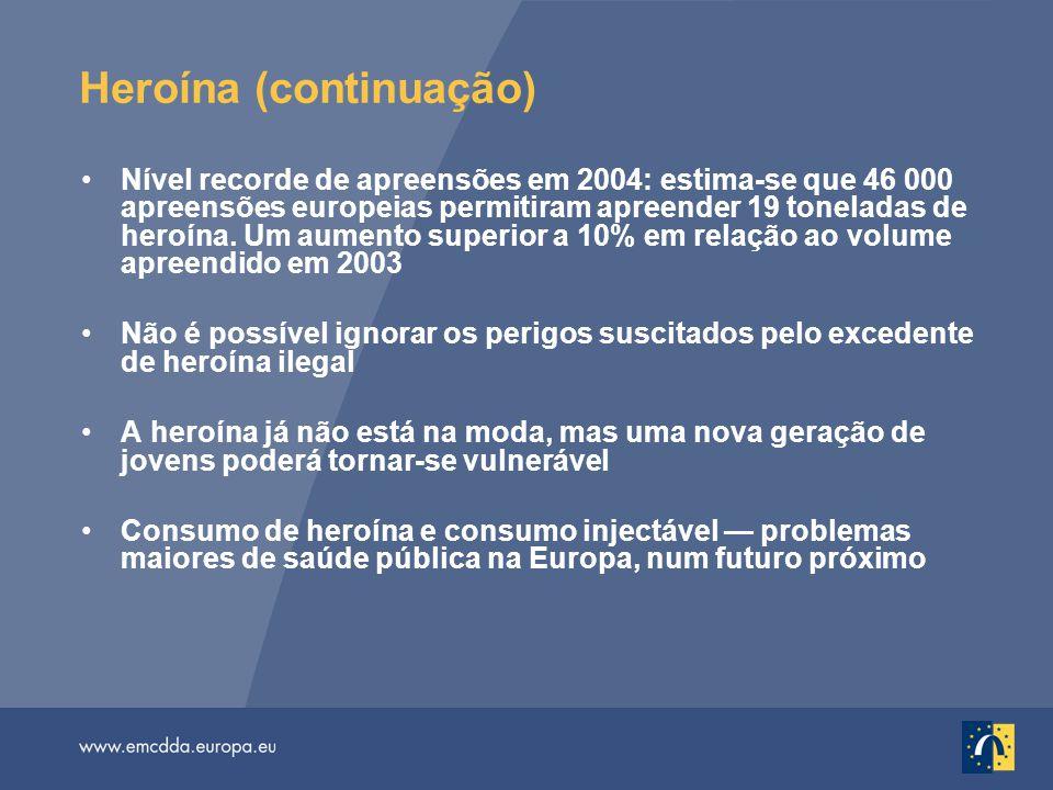 Heroína (continuação) Nível recorde de apreensões em 2004: estima-se que 46 000 apreensões europeias permitiram apreender 19 toneladas de heroína. Um