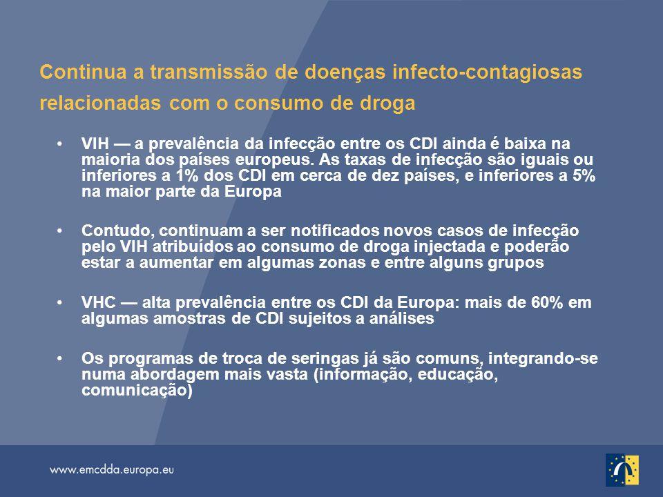 Continua a transmissão de doenças infecto-contagiosas relacionadas com o consumo de droga VIH — a prevalência da infecção entre os CDI ainda é baixa n