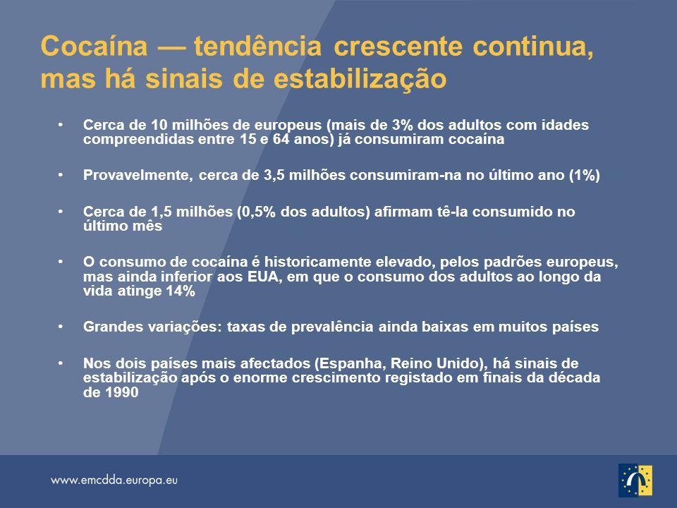 Cocaína — tendência crescente continua, mas há sinais de estabilização Cerca de 10 milhões de europeus (mais de 3% dos adultos com idades compreendida