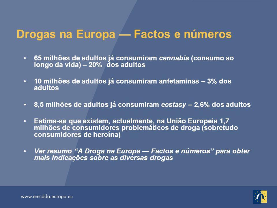 Drogas na Europa — Factos e números 65 milhões de adultos já consumiram cannabis (consumo ao longo da vida) – 20% dos adultos 10 milhões de adultos já