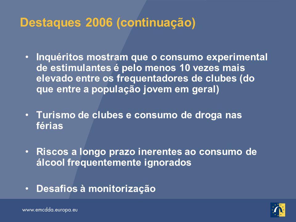 Destaques 2006 (continuação) Inquéritos mostram que o consumo experimental de estimulantes é pelo menos 10 vezes mais elevado entre os frequentadores