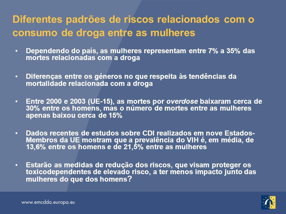 Diferentes padrões de riscos relacionados com o consumo de droga entre as mulheres Dependendo do país, as mulheres representam entre 7% a 35% das mort