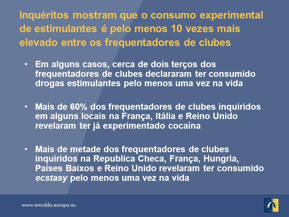 Inquéritos mostram que o consumo experimental de estimulantes é pelo menos 10 vezes mais elevado entre os frequentadores de clubes Em alguns casos, ce