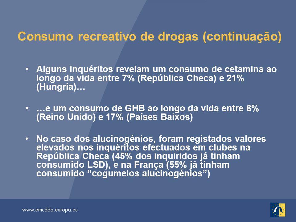 Consumo recreativo de drogas (continuação) Alguns inquéritos revelam um consumo de cetamina ao longo da vida entre 7% (República Checa) e 21% (Hungria