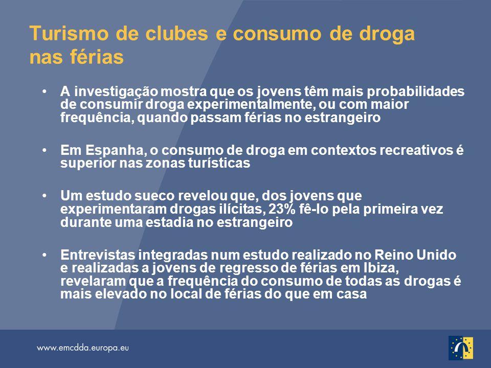 Turismo de clubes e consumo de droga nas férias A investigação mostra que os jovens têm mais probabilidades de consumir droga experimentalmente, ou co