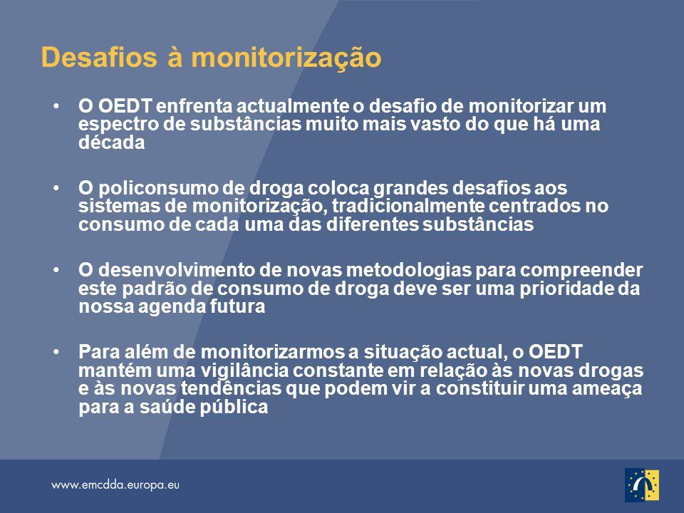Desafios à monitorização O OEDT enfrenta actualmente o desafio de monitorizar um espectro de substâncias muito mais vasto do que há uma década O polic