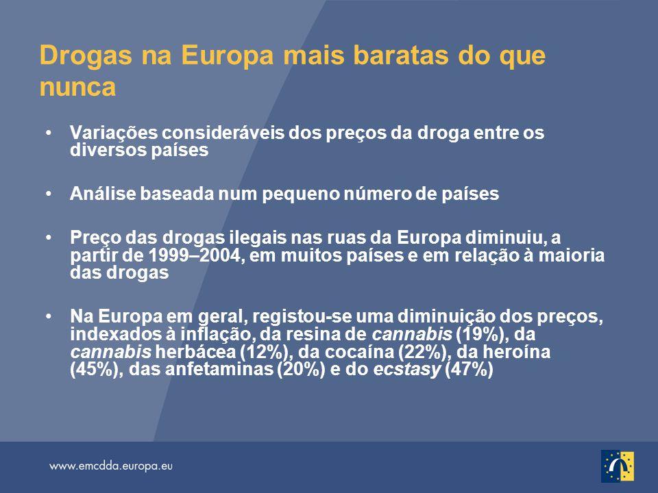 Drogas na Europa mais baratas do que nunca Variações consideráveis dos preços da droga entre os diversos países Análise baseada num pequeno número de