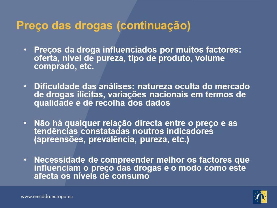 Preço das drogas (continuação) Preços da droga influenciados por muitos factores: oferta, nível de pureza, tipo de produto, volume comprado, etc. Difi