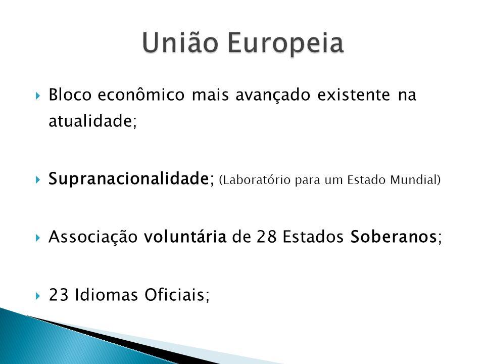 Bloco econômico mais avançado existente na atualidade;  Supranacionalidade; (Laboratório para um Estado Mundial)  Associação voluntária de 28 Estados Soberanos;  23 Idiomas Oficiais;