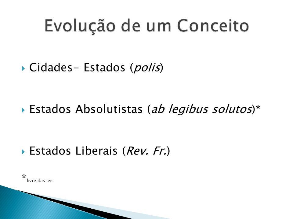  Cidades- Estados (polis)  Estados Absolutistas (ab legibus solutos)*  Estados Liberais (Rev.