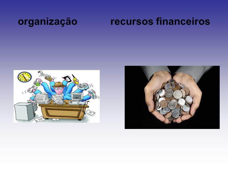organização recursos financeiros