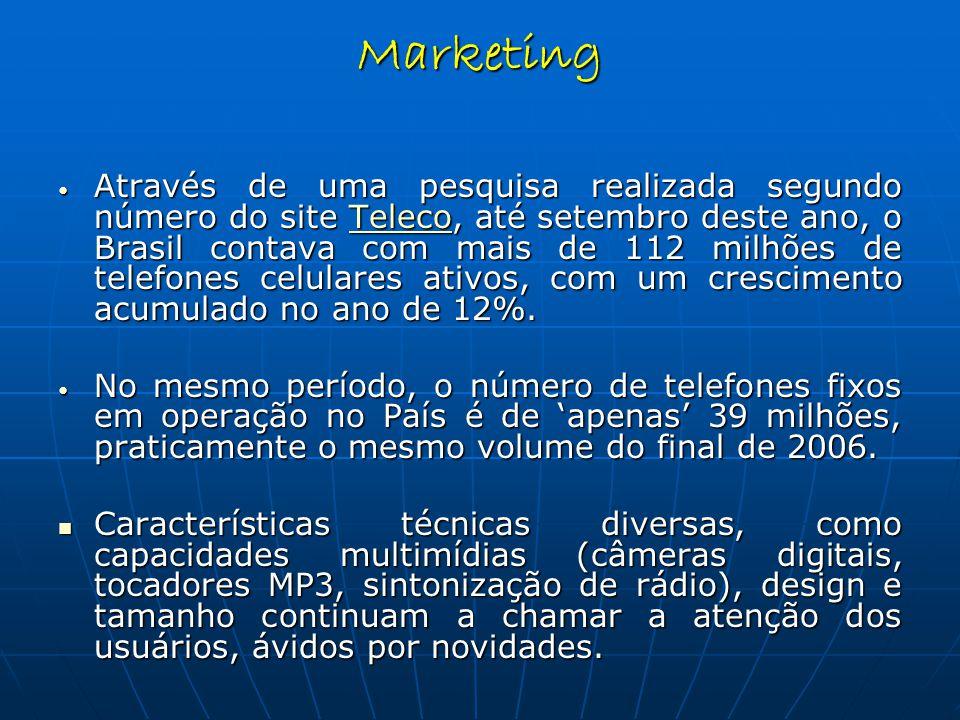Através de uma pesquisa realizada segundo número do site Teleco, até setembro deste ano, o Brasil contava com mais de 112 milhões de telefones celulares ativos, com um crescimento acumulado no ano de 12%.