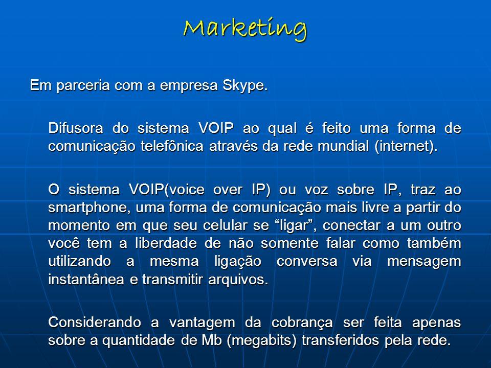 Em parceria com a empresa Skype.