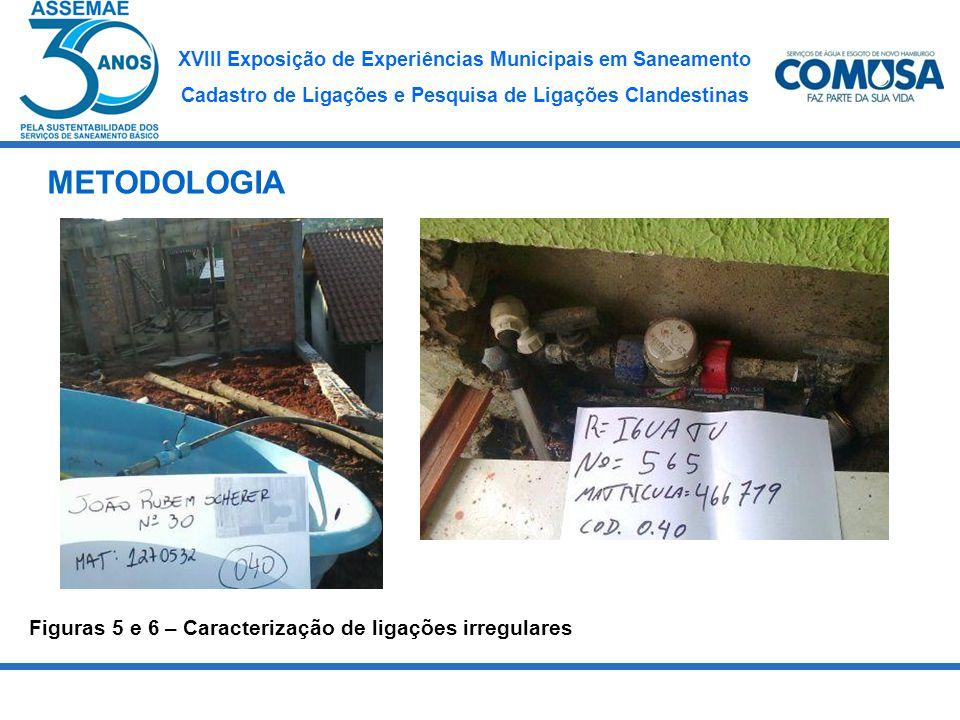 XVIII Exposição de Experiências Municipais em Saneamento Cadastro de Ligações e Pesquisa de Ligações Clandestinas METODOLOGIA Figuras 5 e 6 – Caracter