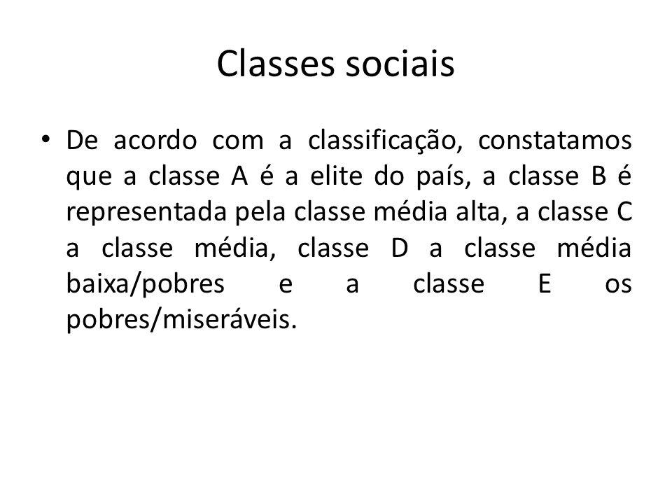 Classes sociais De acordo com a classificação, constatamos que a classe A é a elite do país, a classe B é representada pela classe média alta, a class