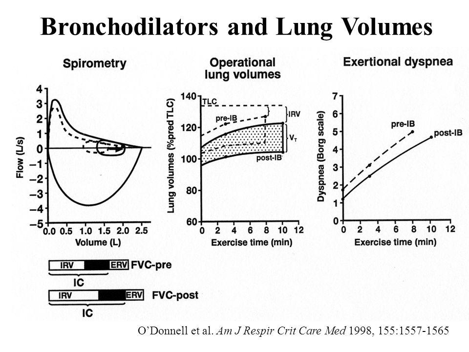O'Donnell et al. Am J Respir Crit Care Med 1998, 155:1557-1565 Bronchodilators and Lung Volumes
