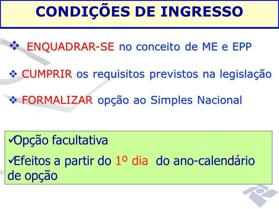 CONDIÇÕES DE INGRESSO ENQUADRAR-SE no conceito de ME e EPP  ENQUADRAR-SE no conceito de ME e EPP  CUMPRIR os requisitos previstos na legislação  FO