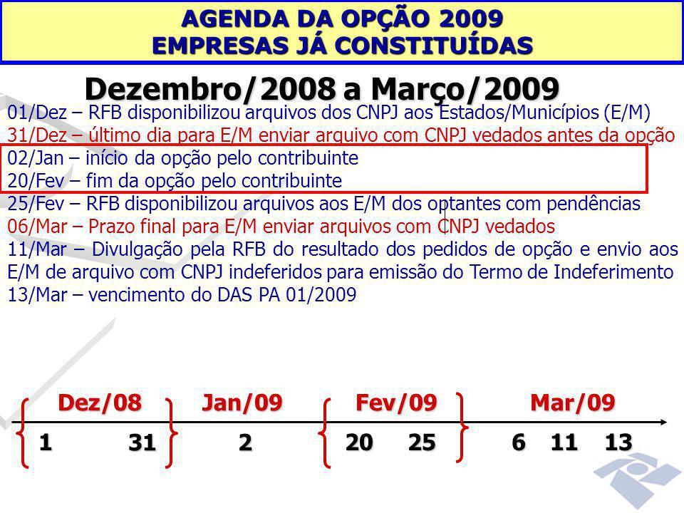 Dezembro/2008 a Março/2009 1113 01/Dez – RFB disponibilizou arquivos dos CNPJ aos Estados/Municípios (E/M) 31/Dez – último dia para E/M enviar arquivo