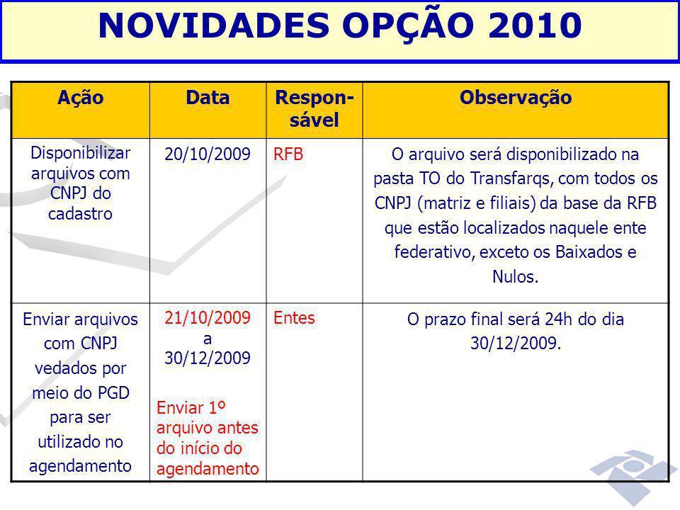 NOVIDADES OPÇÃO 2010 AçãoDataRespon- sável Observação Disponibilizar arquivos com CNPJ do cadastro 20/10/2009RFBO arquivo será disponibilizado na past