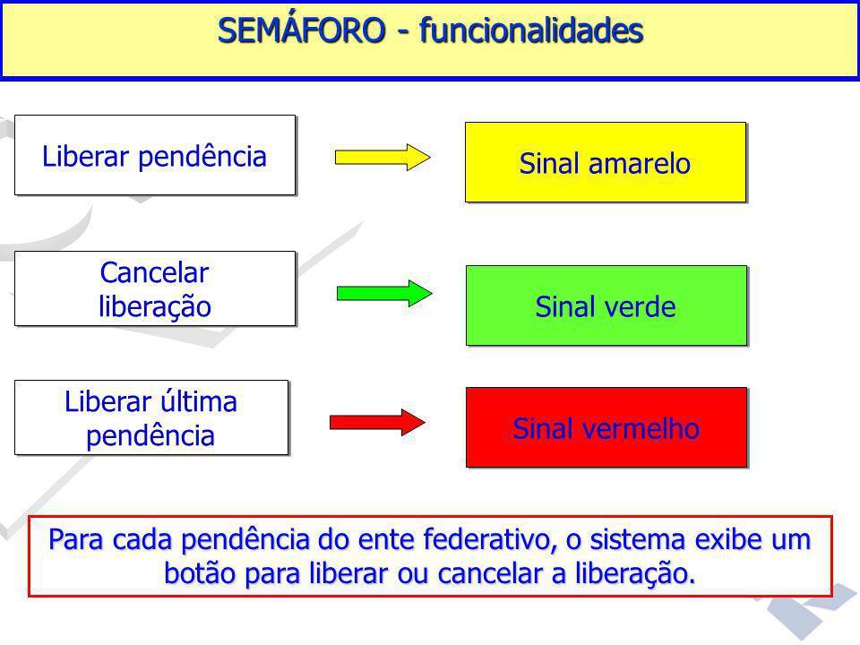 Liberar pendência Cancelar liberação Cancelar liberação Liberar última pendência Liberar última pendência SEMÁFORO - funcionalidades Sinal amarelo Sin