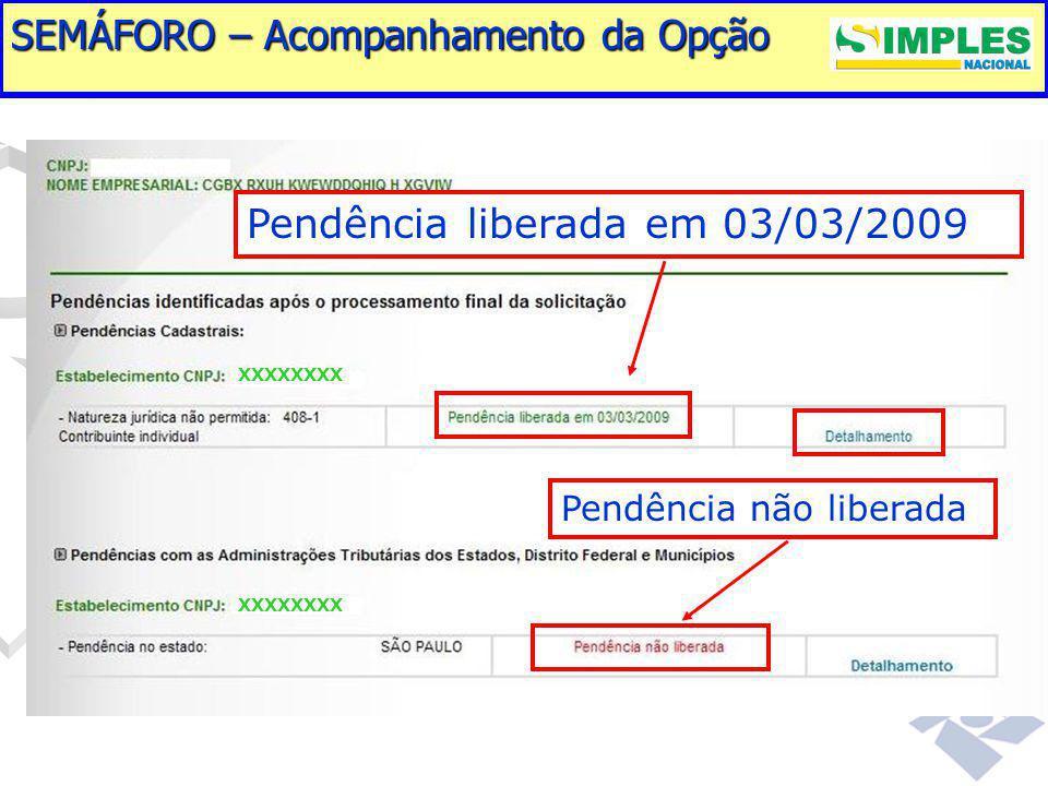 SEMÁFORO – Acompanhamento da Opção XXXXXXXX Pendência liberada em 03/03/2009 Pendência não liberada