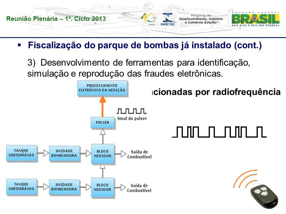 Reunião Plenária – 1º. Ciclo 2013 3) Desenvolvimento de ferramentas para identificação, simulação e reprodução das fraudes eletrônicas. Exemplo de apl