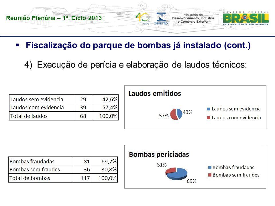 Reunião Plenária – 1º. Ciclo 2013  Fiscalização do parque de bombas já instalado (cont.) 4) Execução de perícia e elaboração de laudos técnicos: