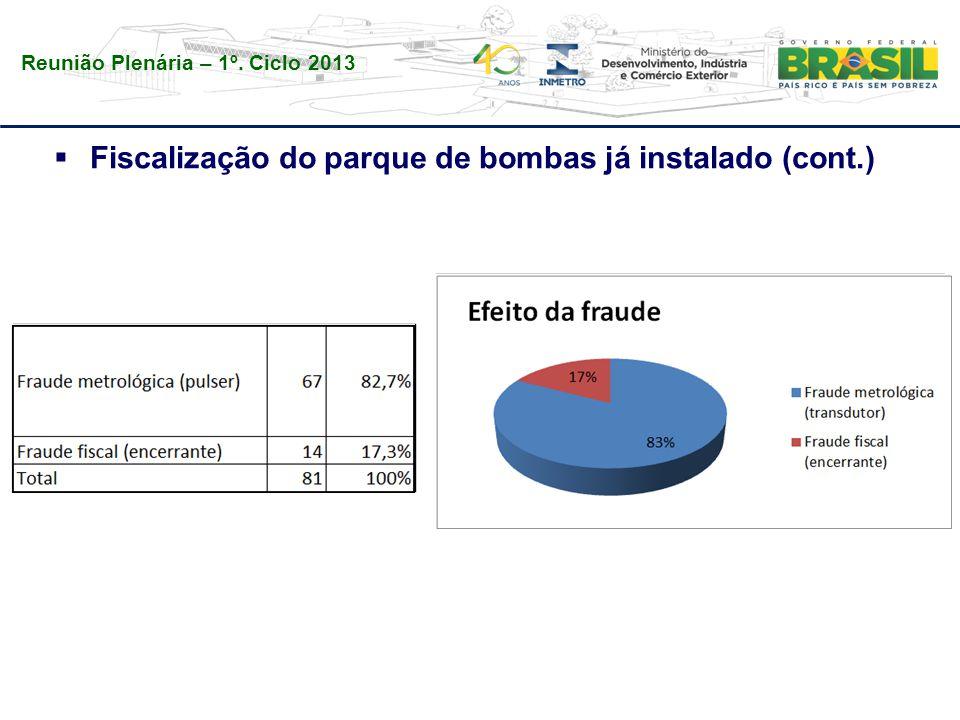 Reunião Plenária – 1º. Ciclo 2013  Fiscalização do parque de bombas já instalado (cont.)