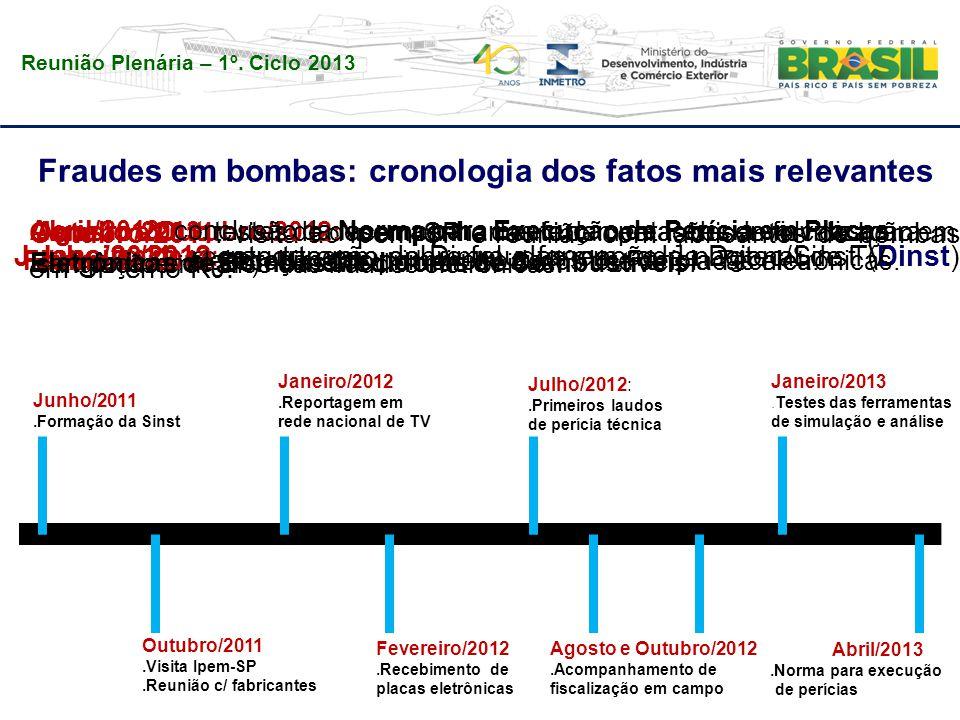 Reunião Plenária – 1º. Ciclo 2013 Fraudes em bombas: cronologia dos fatos mais relevantes Junho/2011: reestruturação da Dimel e formação da Dgtec/Sins