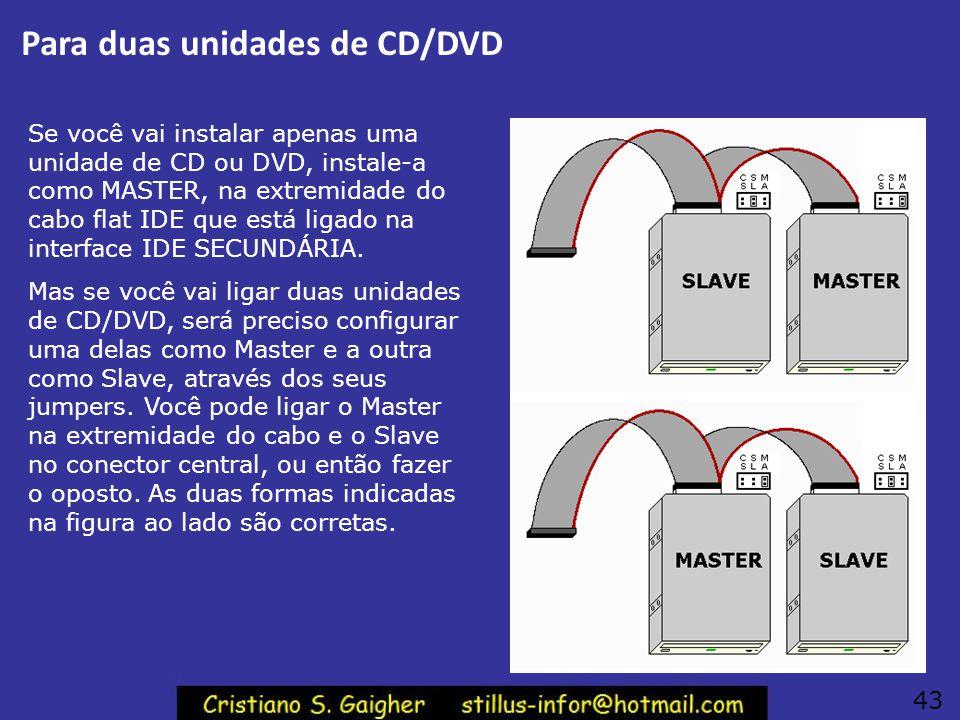 Cabo de áudio analógico Provavelmente você vai querer aproveitar o recurso que todas as unidades de CD e DVD oferecem, que é a reprodução de CDs de áu