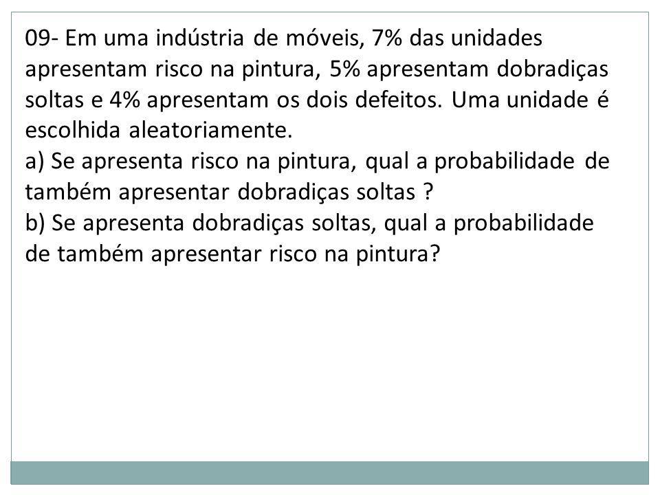 09- Em uma indústria de móveis, 7% das unidades apresentam risco na pintura, 5% apresentam dobradiças soltas e 4% apresentam os dois defeitos. Uma uni