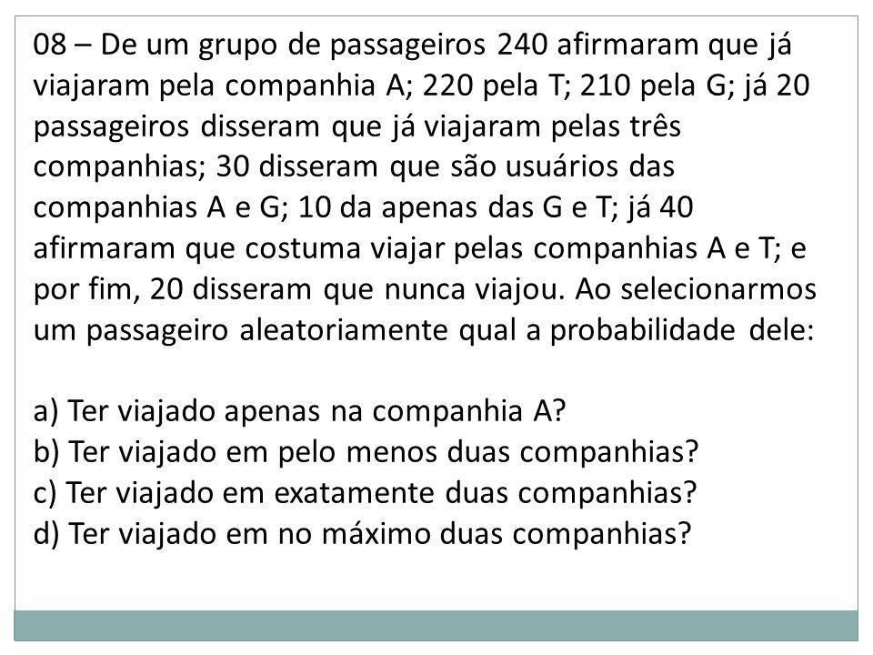 08 – De um grupo de passageiros 240 afirmaram que já viajaram pela companhia A; 220 pela T; 210 pela G; já 20 passageiros disseram que já viajaram pel