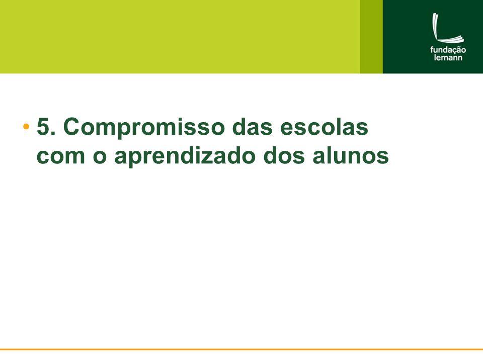 5. Compromisso das escolas com o aprendizado dos alunos