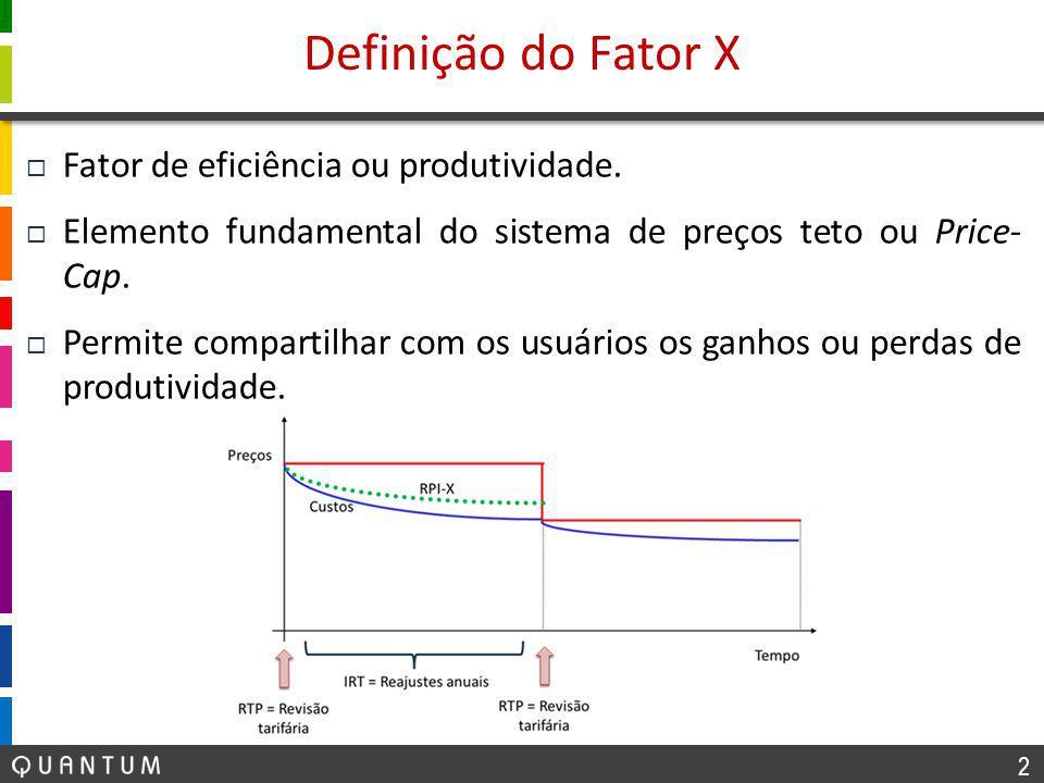 2 Definição do Fator X  Fator de eficiência ou produtividade.  Elemento fundamental do sistema de preços teto ou Price- Cap.  Permite compartilhar