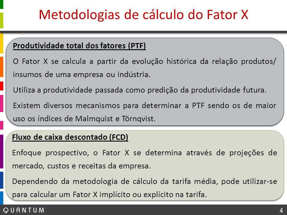 4 Metodologias de cálculo do Fator X Fluxo de caixa descontado (FCD) Enfoque prospectivo, o Fator X se determina através de projeções de mercado, custos e receitas da empresa.