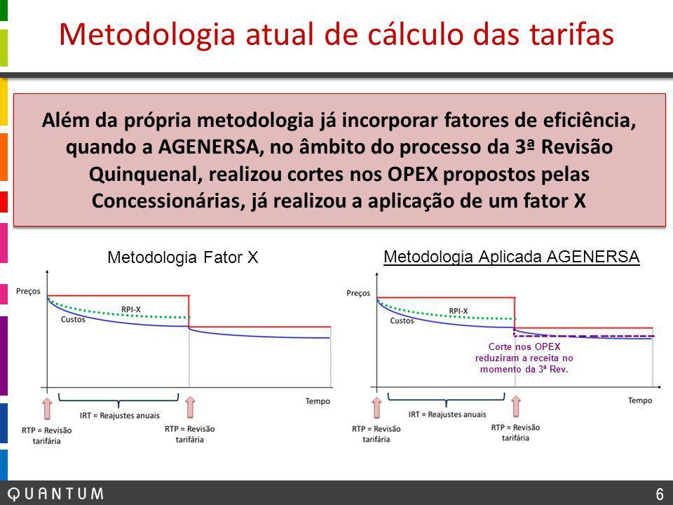 6 Metodologia atual de cálculo das tarifas Além da própria metodologia já incorporar fatores de eficiência, quando a AGENERSA, no âmbito do processo d