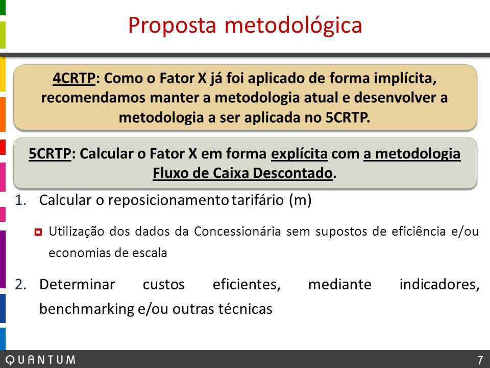 7 Proposta metodológica 5CRTP: Calcular o Fator X em forma explícita com a metodologia Fluxo de Caixa Descontado. 1.Calcular o reposicionamento tarifá