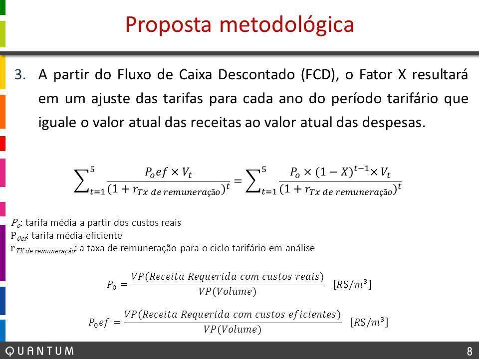 8 Proposta metodológica 3.A partir do Fluxo de Caixa Descontado (FCD), o Fator X resultará em um ajuste das tarifas para cada ano do período tarifário que iguale o valor atual das receitas ao valor atual das despesas.