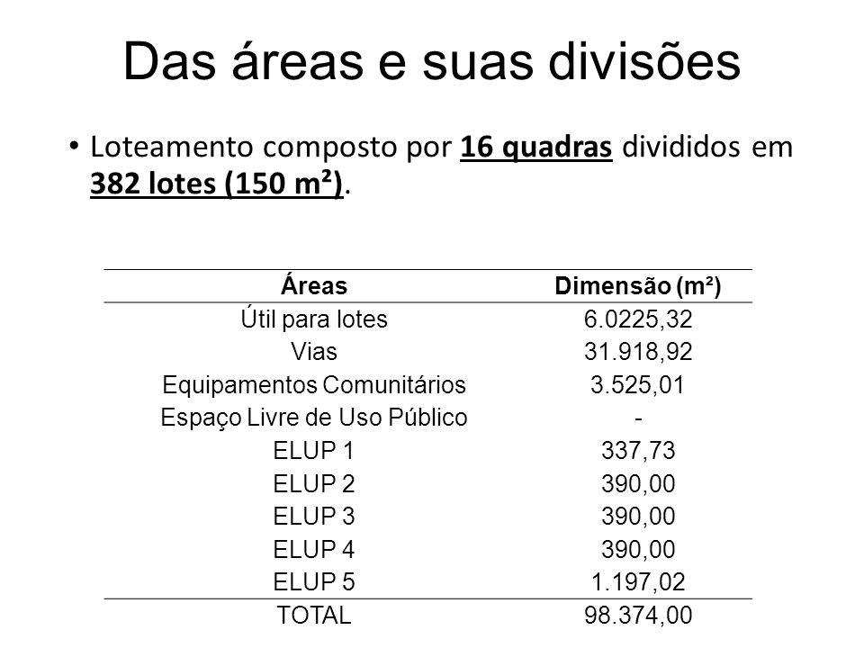 Das áreas e suas divisões Loteamento composto por 16 quadras divididos em 382 lotes (150 m²). ÁreasDimensão (m²) Útil para lotes6.0225,32 Vias31.918,9