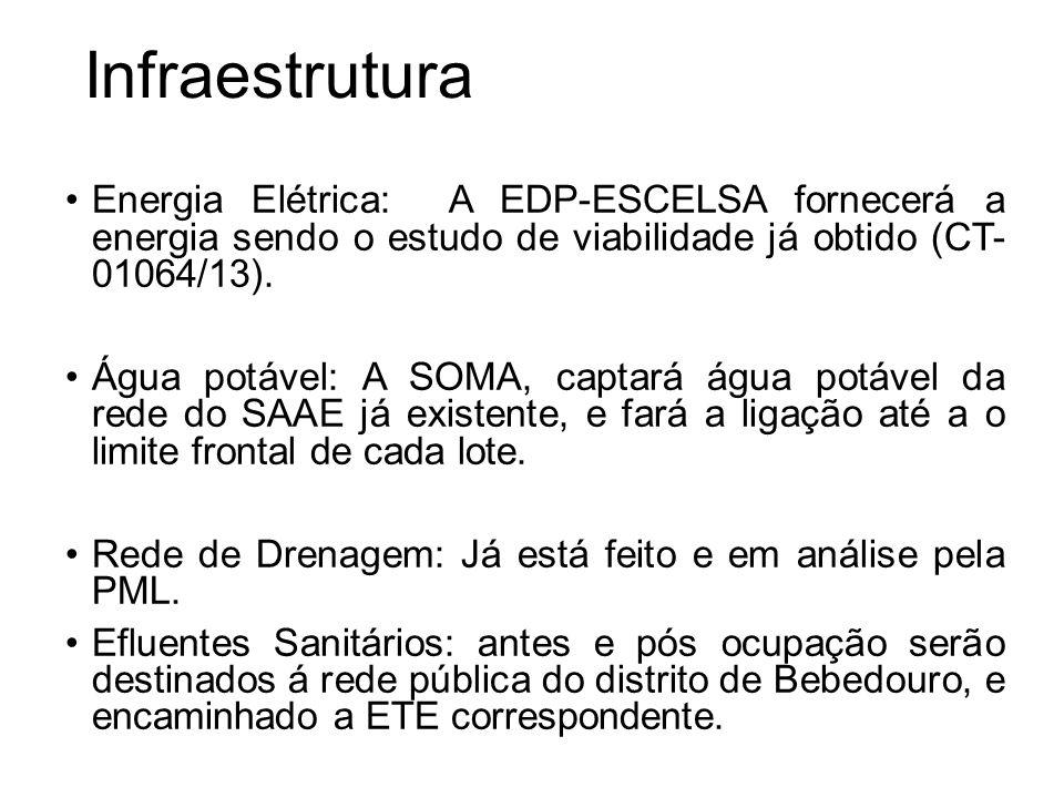 Infraestrutura Energia Elétrica: A EDP-ESCELSA fornecerá a energia sendo o estudo de viabilidade já obtido (CT- 01064/13). Água potável: A SOMA, capta
