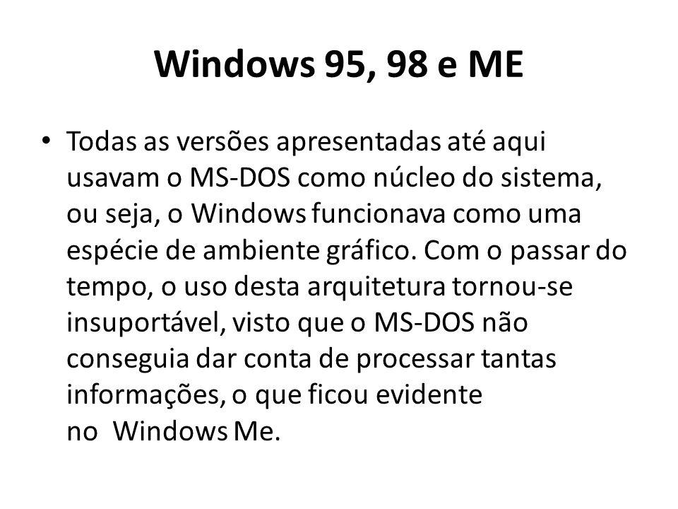 Windows 95, 98 e ME Todas as versões apresentadas até aqui usavam o MS-DOS como núcleo do sistema, ou seja, o Windows funcionava como uma espécie de a