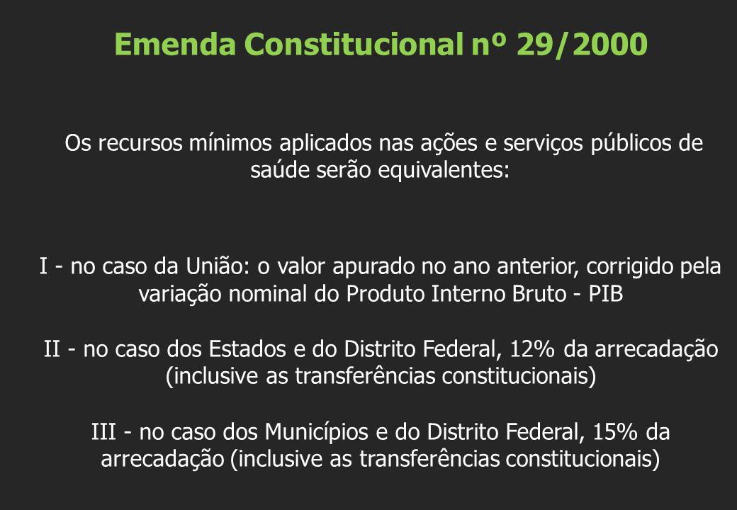 Emenda Constitucional nº 29/2000 Os recursos mínimos aplicados nas ações e serviços públicos de saúde serão equivalentes: I - no caso da União: o valo