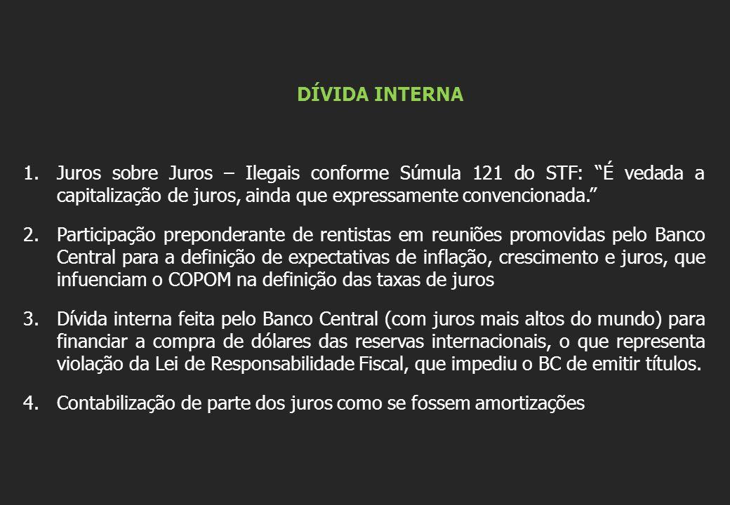 """DÍVIDA INTERNA 1.Juros sobre Juros – Ilegais conforme Súmula 121 do STF: """"É vedada a capitalização de juros, ainda que expressamente convencionada."""" 2"""