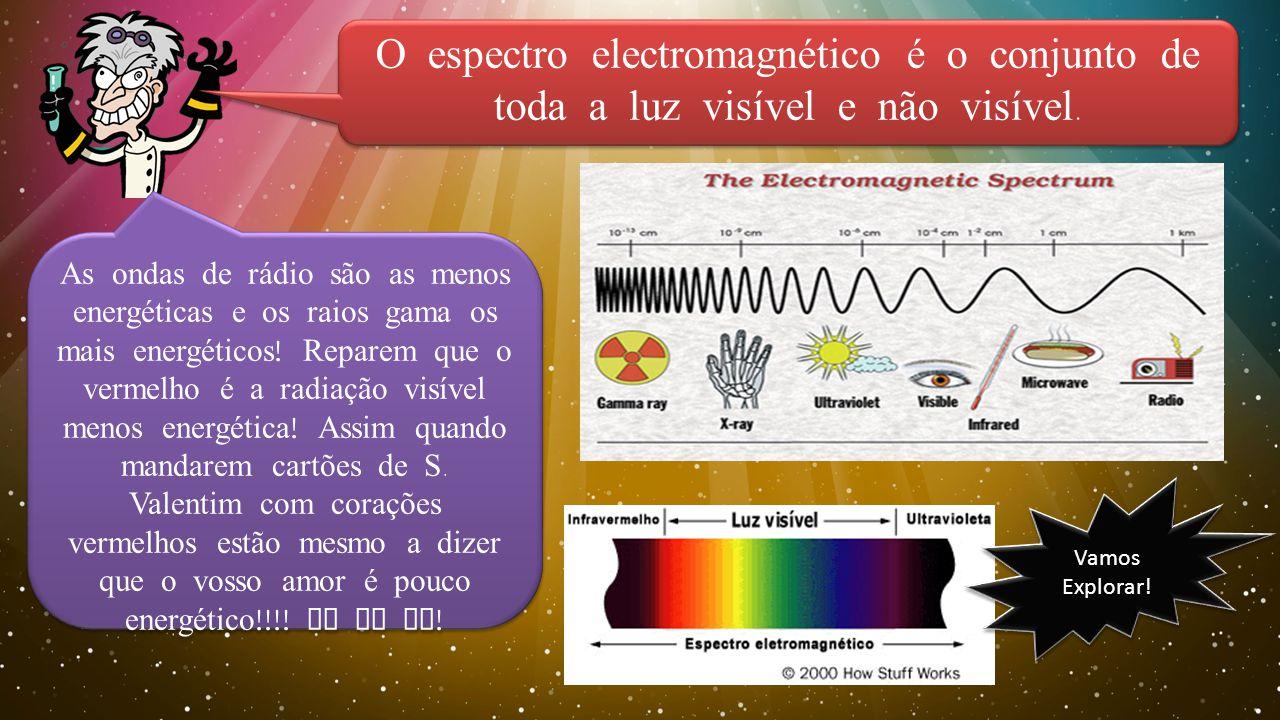 O espectro electromagnético é o conjunto de toda a luz visível e não visível.