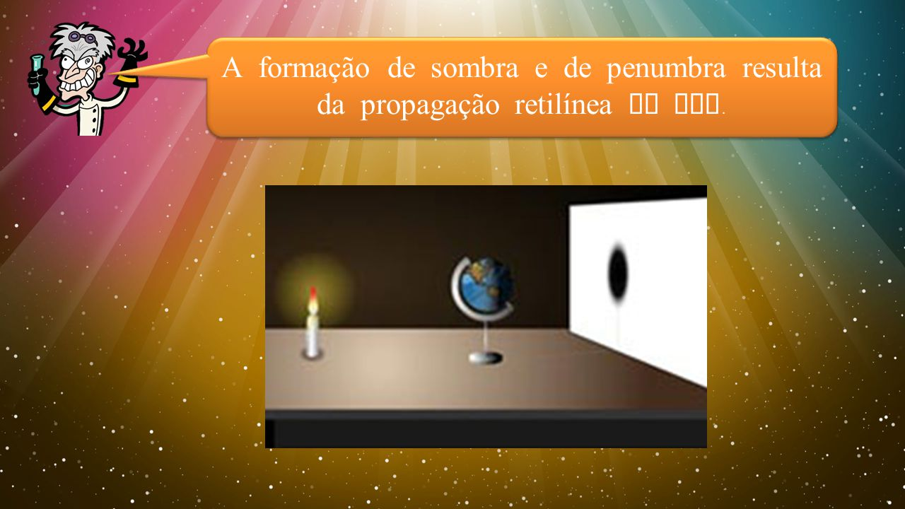 A formação de sombra e de penumbra resulta da propagação retilínea da luz.