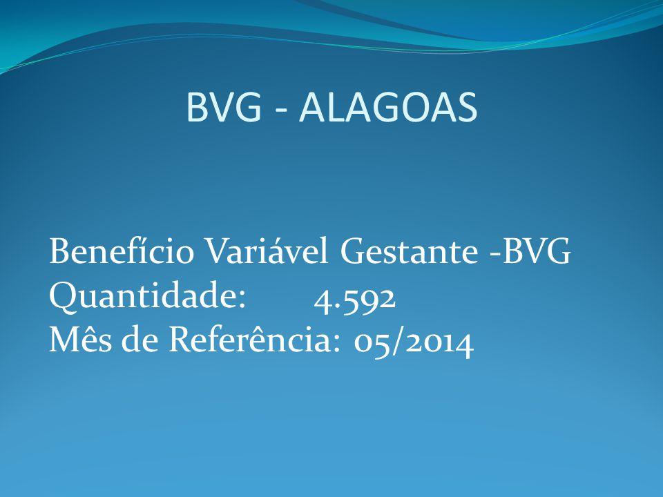 BVG - ALAGOAS Benefício Variável Gestante -BVG Quantidade:4.592 Mês de Referência: 05/2014
