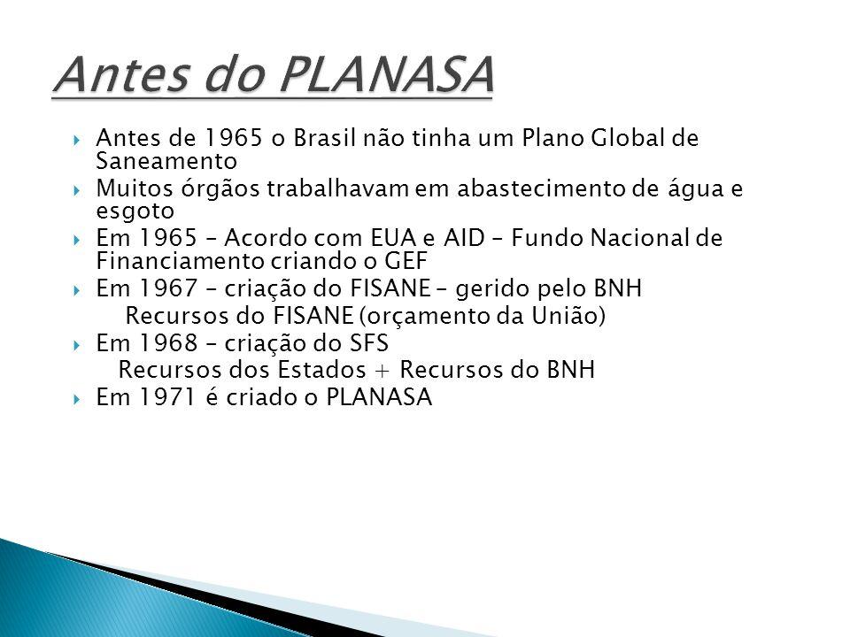  Antes de 1965 o Brasil não tinha um Plano Global de Saneamento  Muitos órgãos trabalhavam em abastecimento de água e esgoto  Em 1965 – Acordo com EUA e AID – Fundo Nacional de Financiamento criando o GEF  Em 1967 – criação do FISANE – gerido pelo BNH Recursos do FISANE (orçamento da União)  Em 1968 – criação do SFS Recursos dos Estados + Recursos do BNH  Em 1971 é criado o PLANASA